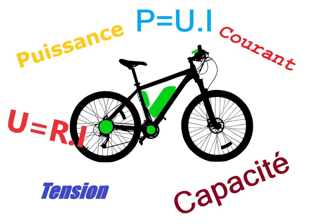 Puissance, courant, tension, capacité
